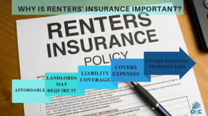 Why is renters insurance important