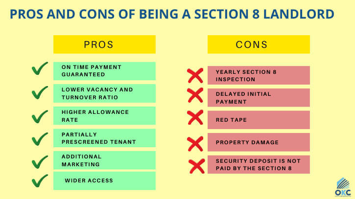 Pros and cons of being a section 8 landlord